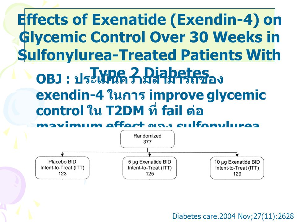Effects of Exenatide (Exendin-4) on Glycemic Control Over 30 Weeks in Sulfonylurea-Treated Patients With Type 2 Diabetes