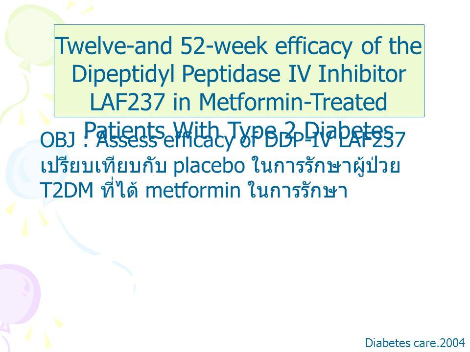 Twelve-and 52-week efficacy of the Dipeptidyl Peptidase IV Inhibitor LAF237 in Metformin-Treated Patients With Type 2 Diabetes