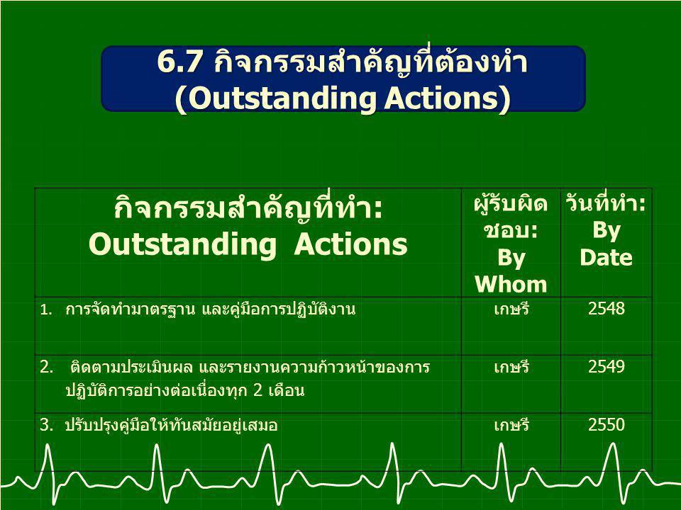 6.7 กิจกรรมสำคัญที่ต้องทำ(Outstanding Actions)