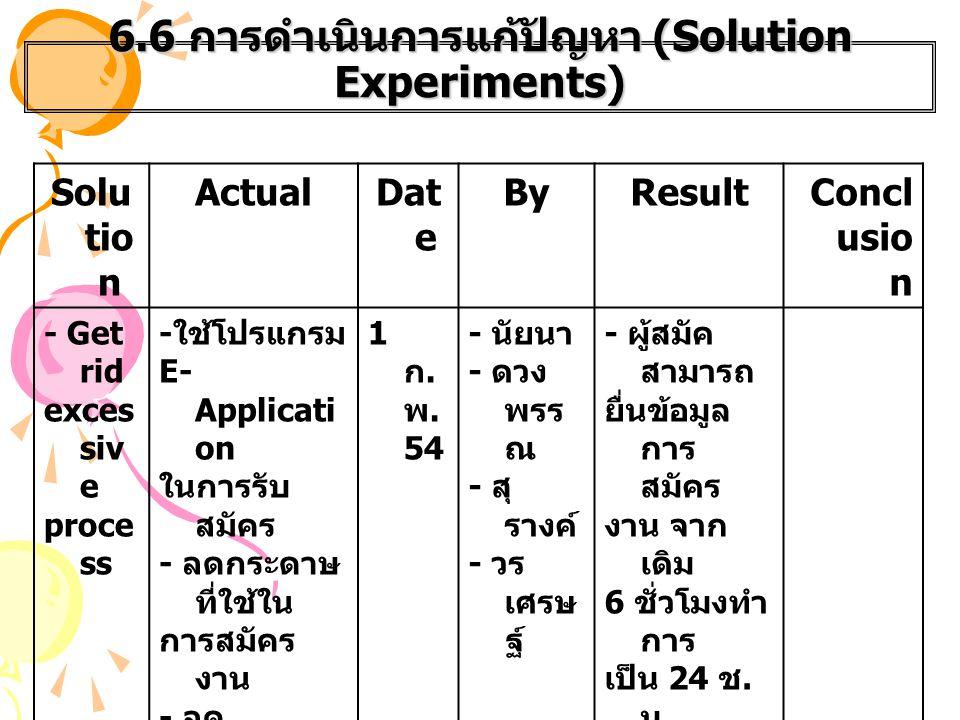 6.6 การดำเนินการแก้ปัญหา (Solution Experiments)