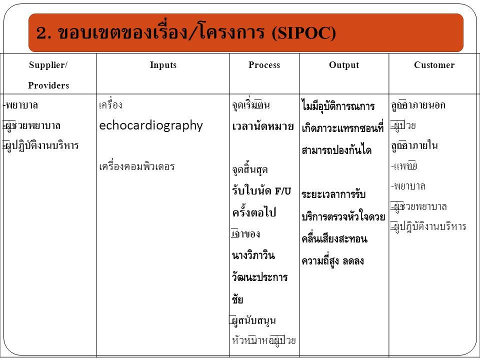 2. ขอบเขตของเรื่อง/โครงการ (SIPOC)