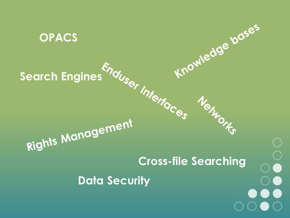 OPACS Knowledge bases. Search Engines. Enduser Interfaces. Networks. Rights Management. Cross-file Searching.