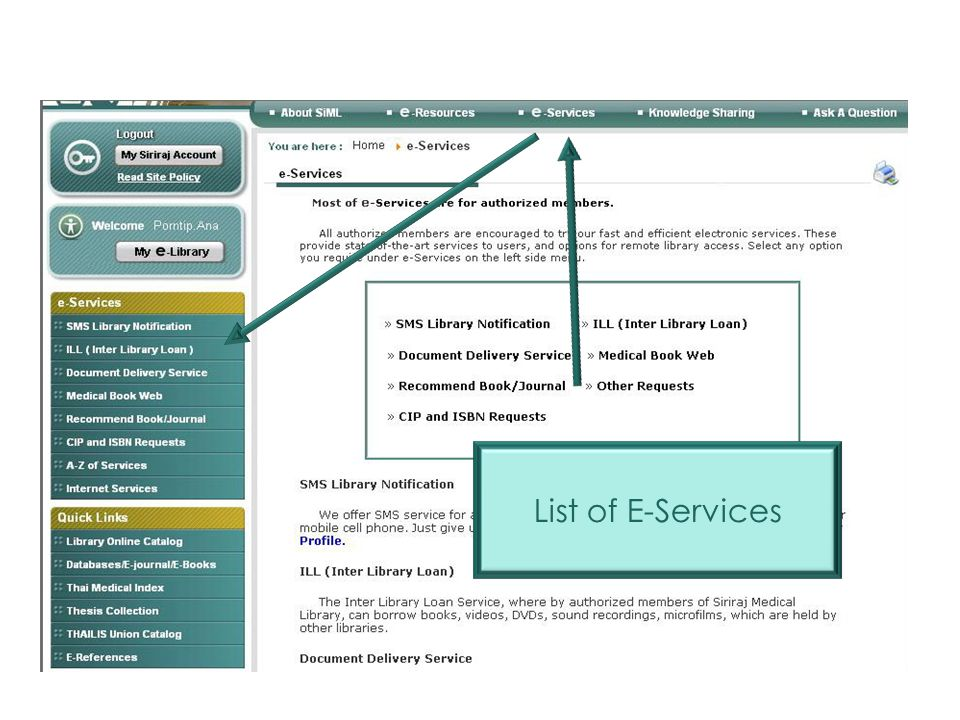 List of E-Services E-Services