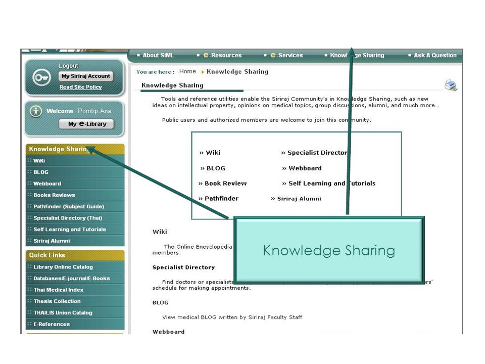 Knowledge Sharing Knowledge Sharing