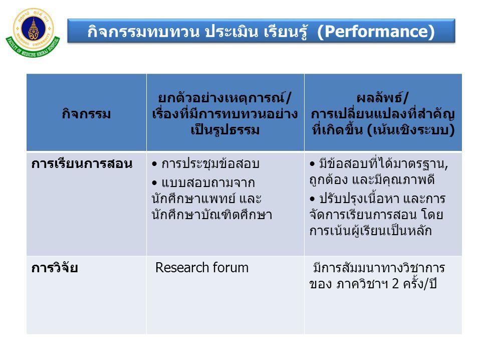กิจกรรมทบทวน ประเมิน เรียนรู้ (Performance)