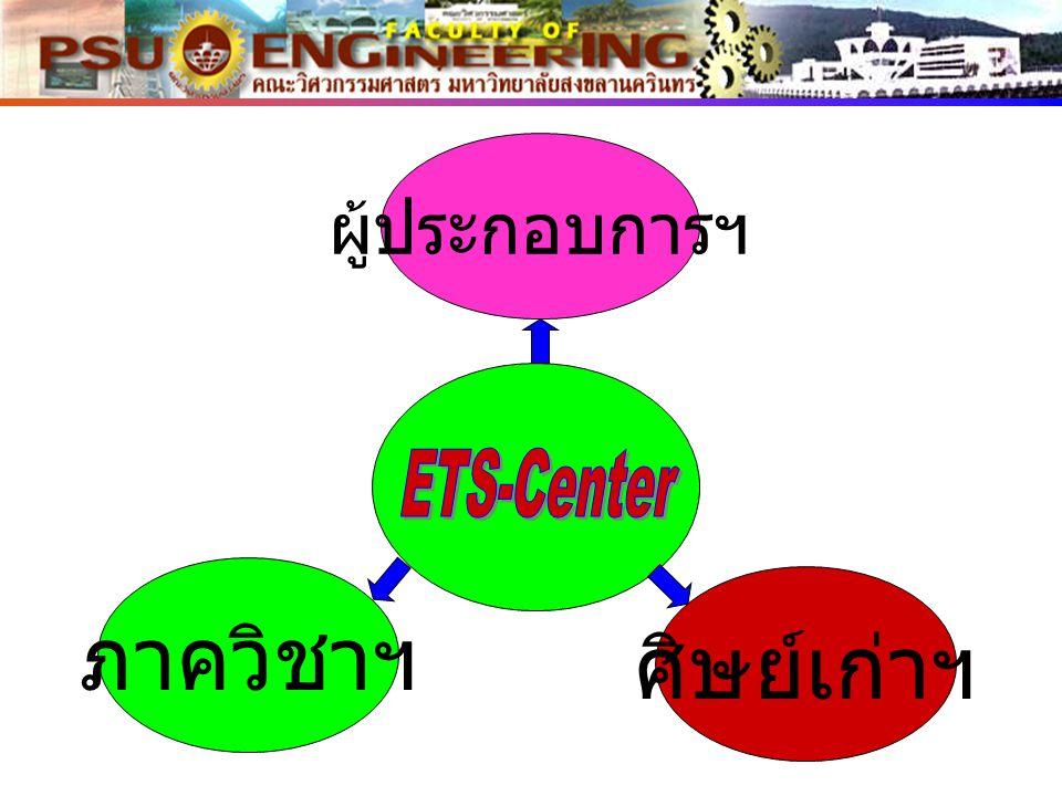 ผู้ประกอบการฯ ETS-Center ภาควิชาฯ ศิษย์เก่าฯ