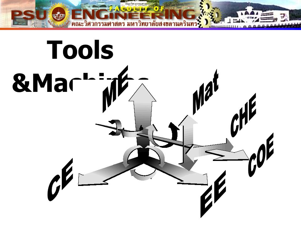 Tools &Machines ME Mat CHE COE CE EE