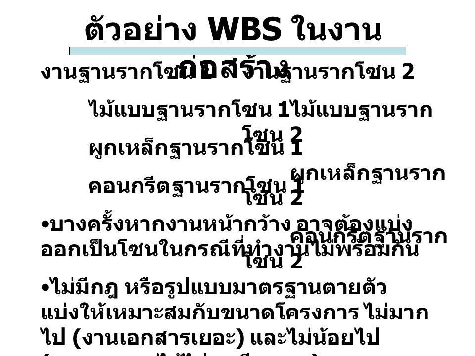 ตัวอย่าง WBS ในงานก่อสร้าง