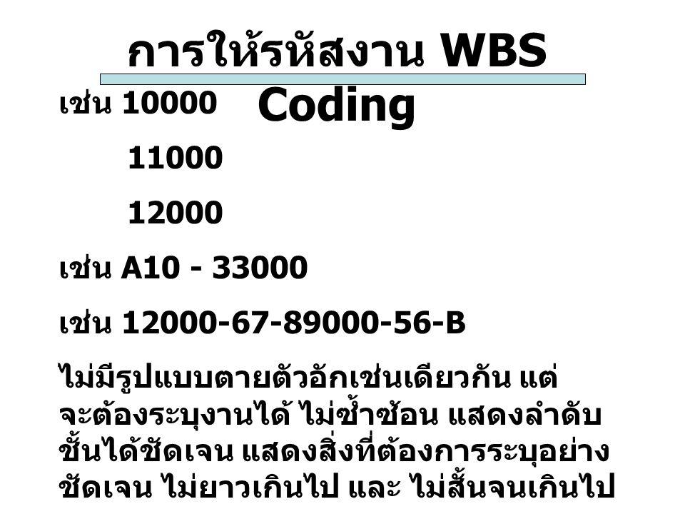การให้รหัสงาน WBS Coding