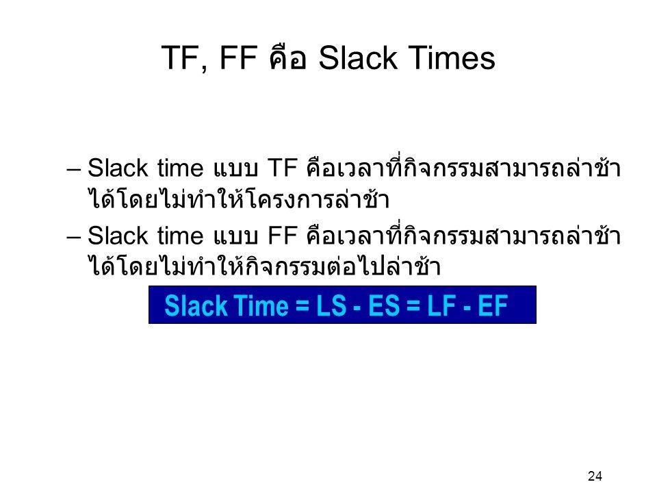 Slack Time = LS - ES = LF - EF