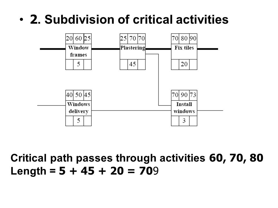 2. Subdivision of critical activities