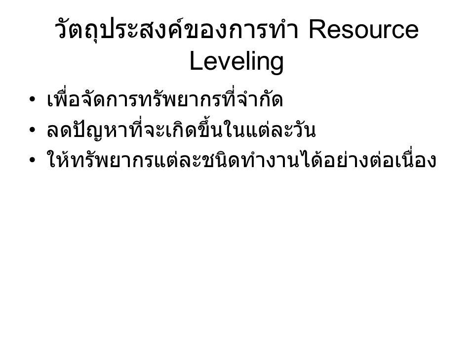 วัตถุประสงค์ของการทำ Resource Leveling