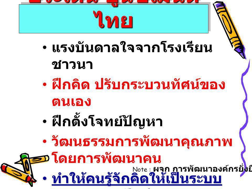 ประเด็น ปูนซิเมนต์ไทย