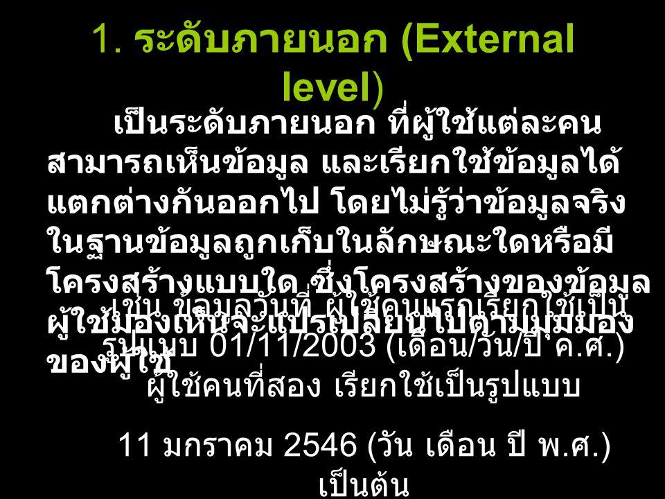 1. ระดับภายนอก (External level)
