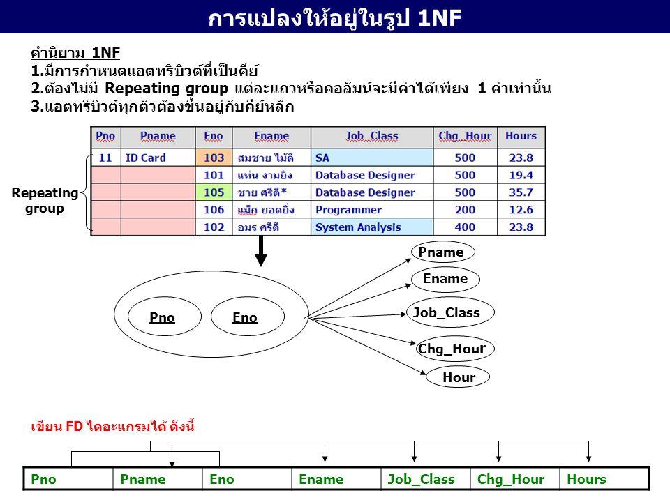 การแปลงให้อยู่ในรูป 1NF