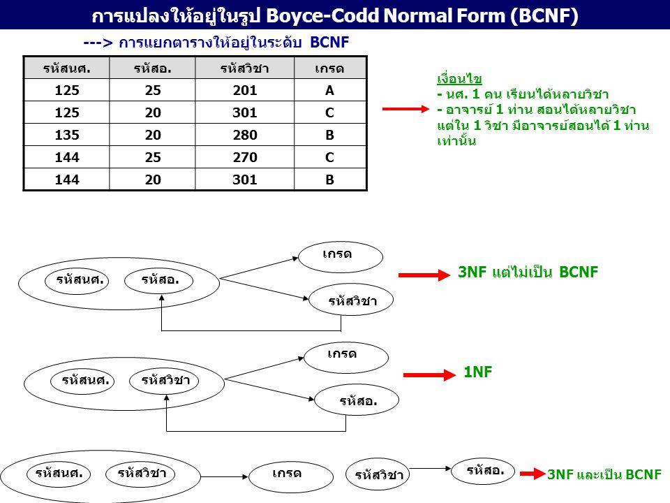 การแปลงให้อยู่ในรูป Boyce-Codd Normal Form (BCNF)