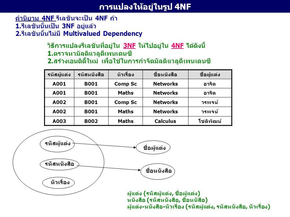 การแปลงให้อยู่ในรูป 4NF