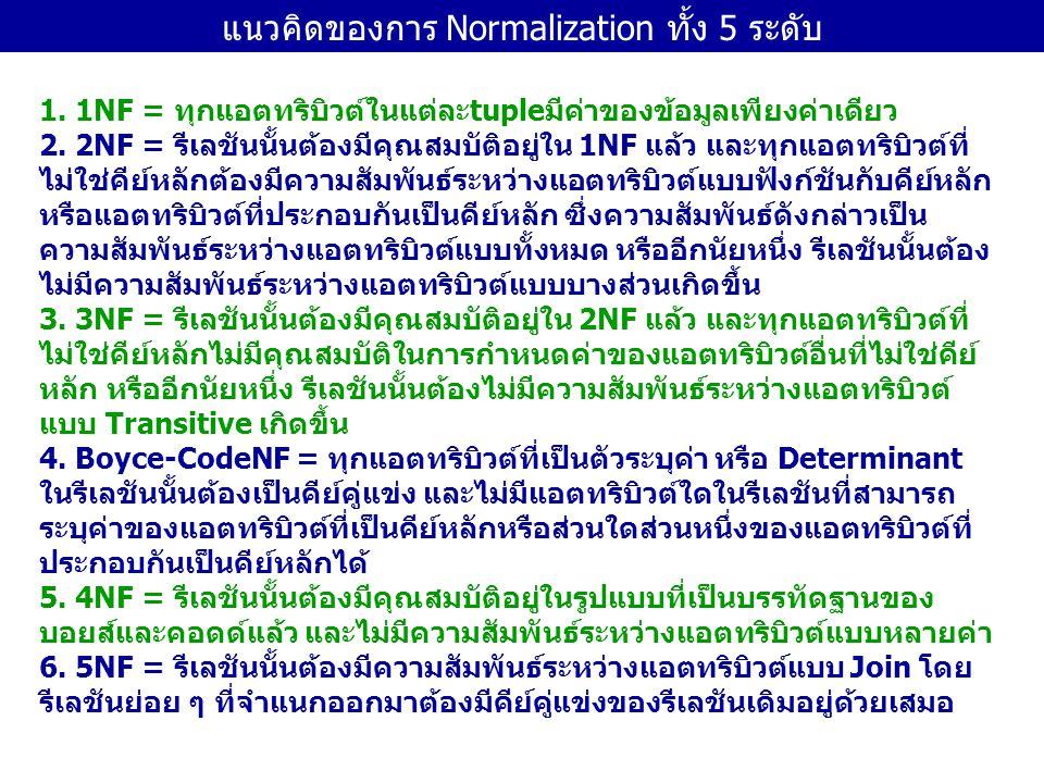 แนวคิดของการ Normalization ทั้ง 5 ระดับ