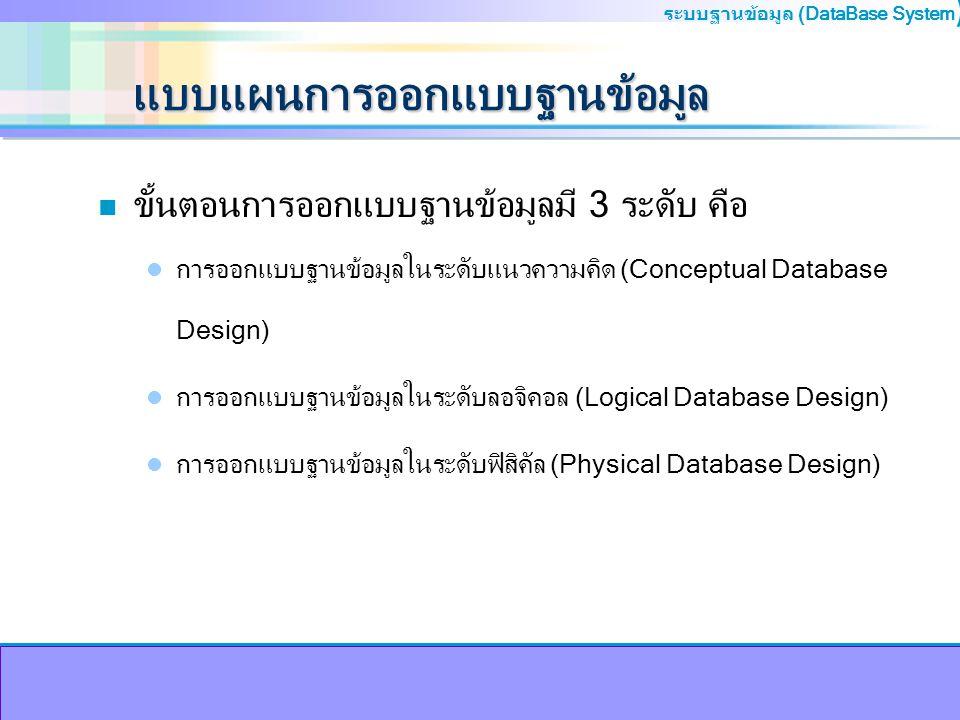 แบบแผนการออกแบบฐานข้อมูล