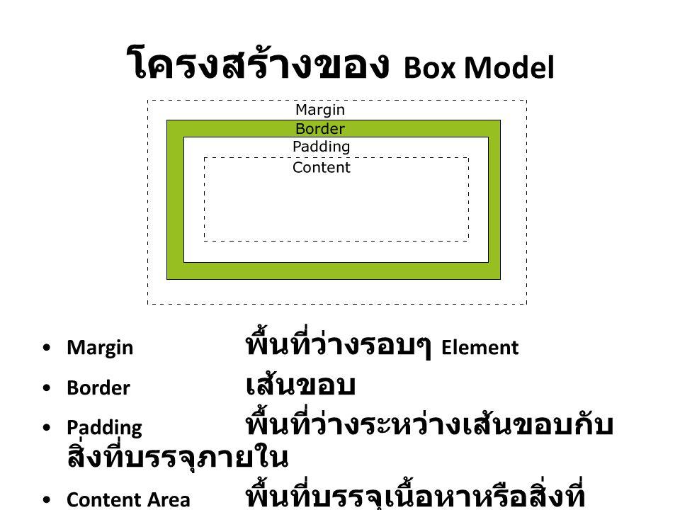 โครงสร้างของ Box Model