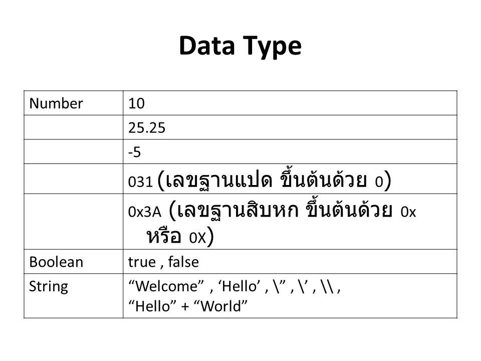 Data Type Number 10 25.25 -5 031 (เลขฐานแปด ขึ้นต้นด้วย 0)