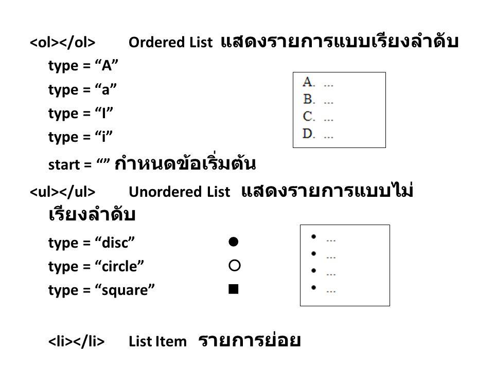 <ol></ol> Ordered List แสดงรายการแบบเรียงลำดับ