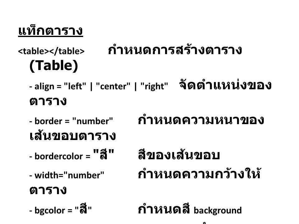 - align = left | center | right จัดตำแหน่งของตาราง