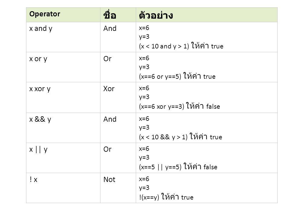 ชื่อ ตัวอย่าง Operator x and y And x or y Or x xor y Xor x && y x || y