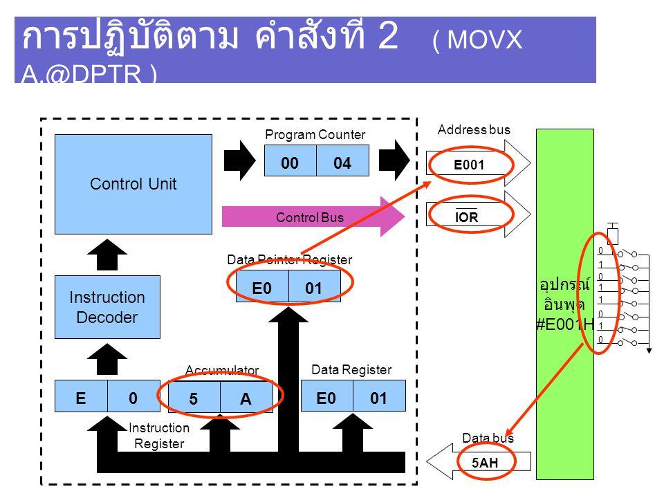 การปฏิบัติตาม คำสั่งที่ 2 ( MOVX A,@DPTR )