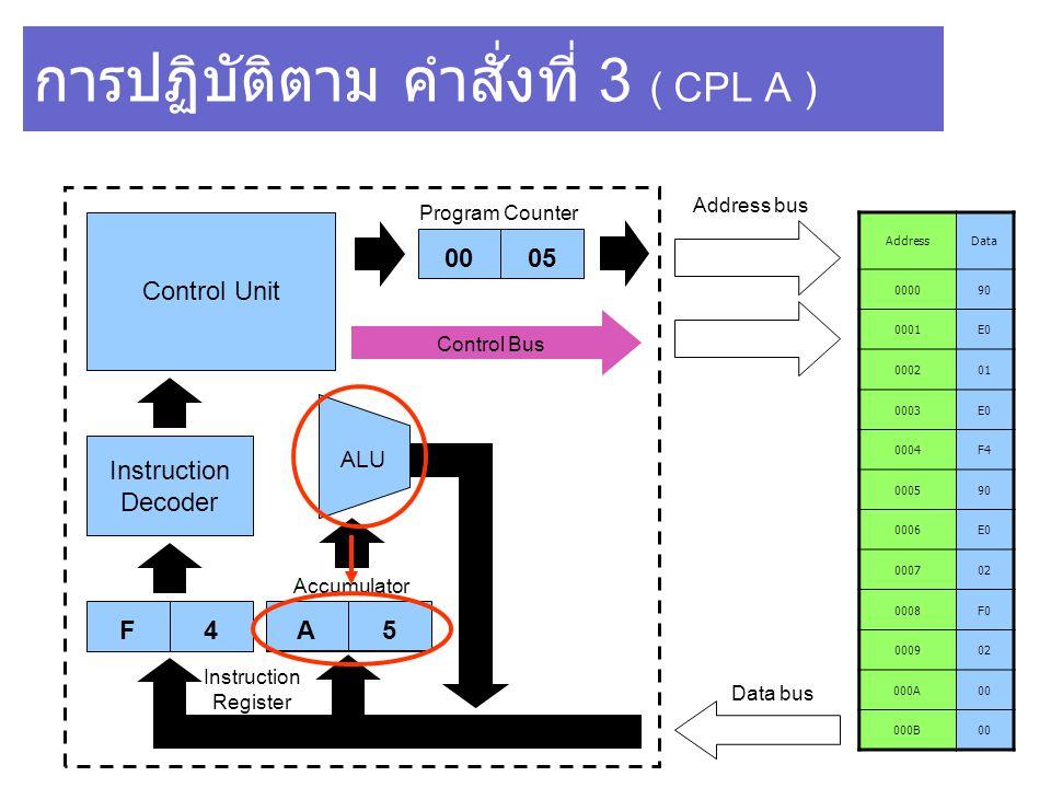 การปฏิบัติตาม คำสั่งที่ 3 ( CPL A )