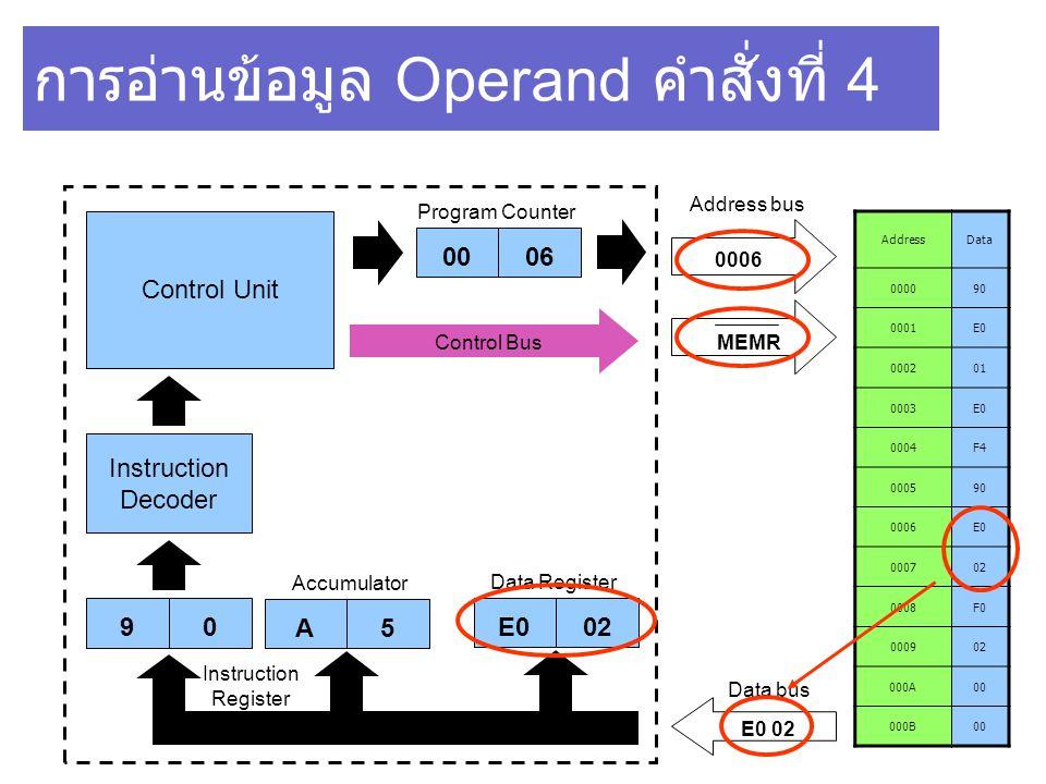 การอ่านข้อมูล Operand คำสั่งที่ 4