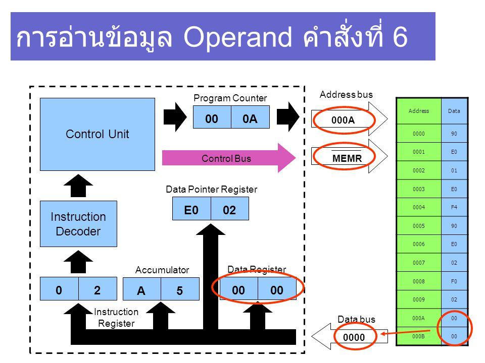 การอ่านข้อมูล Operand คำสั่งที่ 6