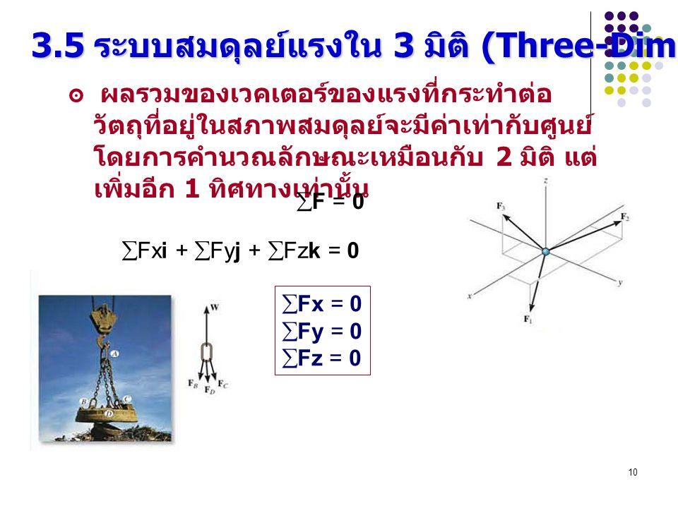 3.5 ระบบสมดุลย์แรงใน 3 มิติ (Three-Dimensional Force Systems)