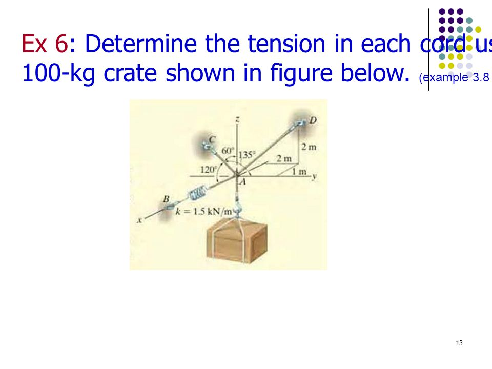 Ex 6: Determine the tension in each cord used to support the
