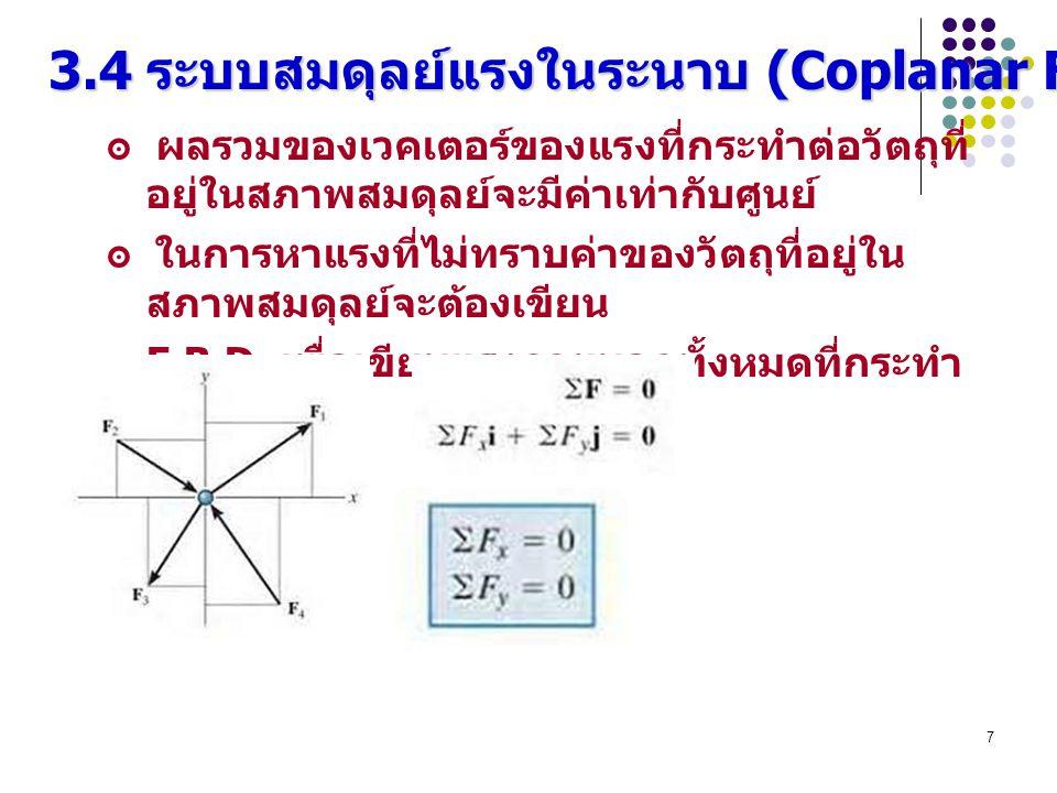 3.4 ระบบสมดุลย์แรงในระนาบ (Coplanar Force Systems)