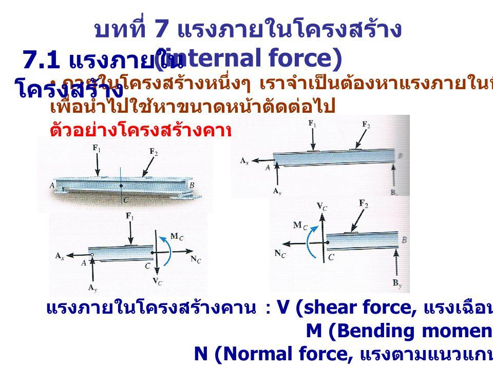 บทที่ 7 แรงภายในโครงสร้าง (internal force)