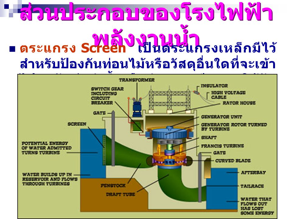 ส่วนประกอบของโรงไฟฟ้าพลังงานน้ำ