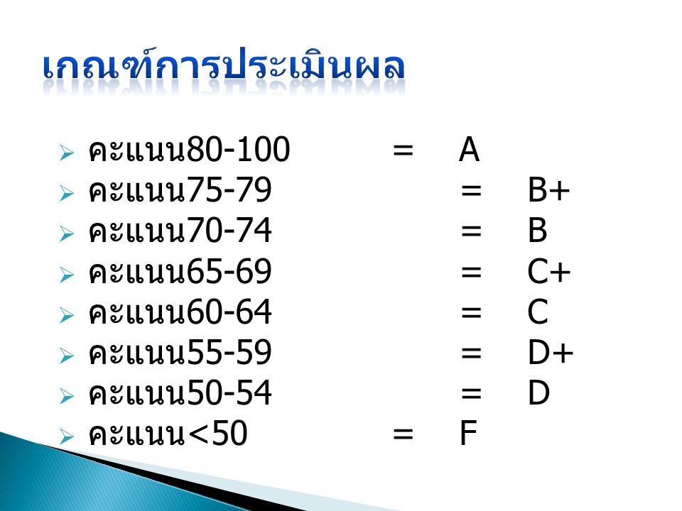 เกณฑ์การประเมินผล คะแนน 80-100 = A คะแนน 75-79 = B+ คะแนน 70-74 = B
