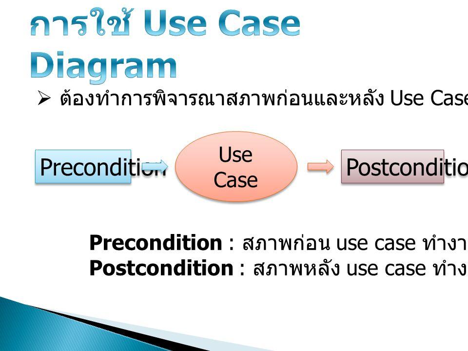 การใช้ Use Case Diagram