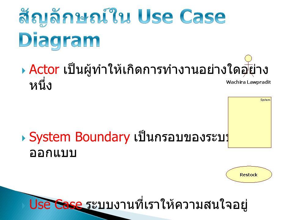 สัญลักษณ์ใน Use Case Diagram