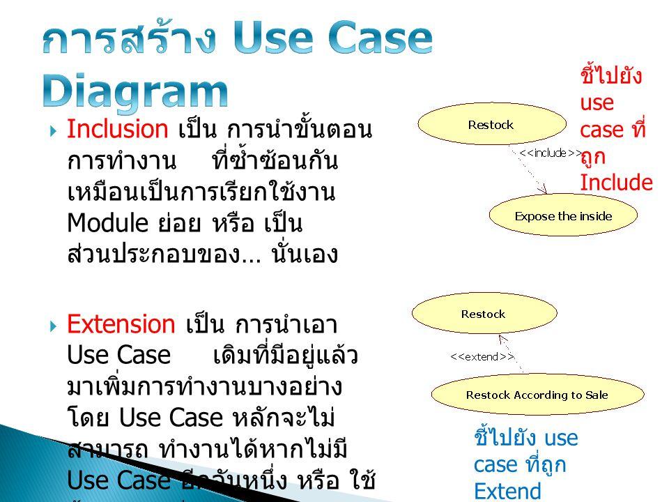 การสร้าง Use Case Diagram