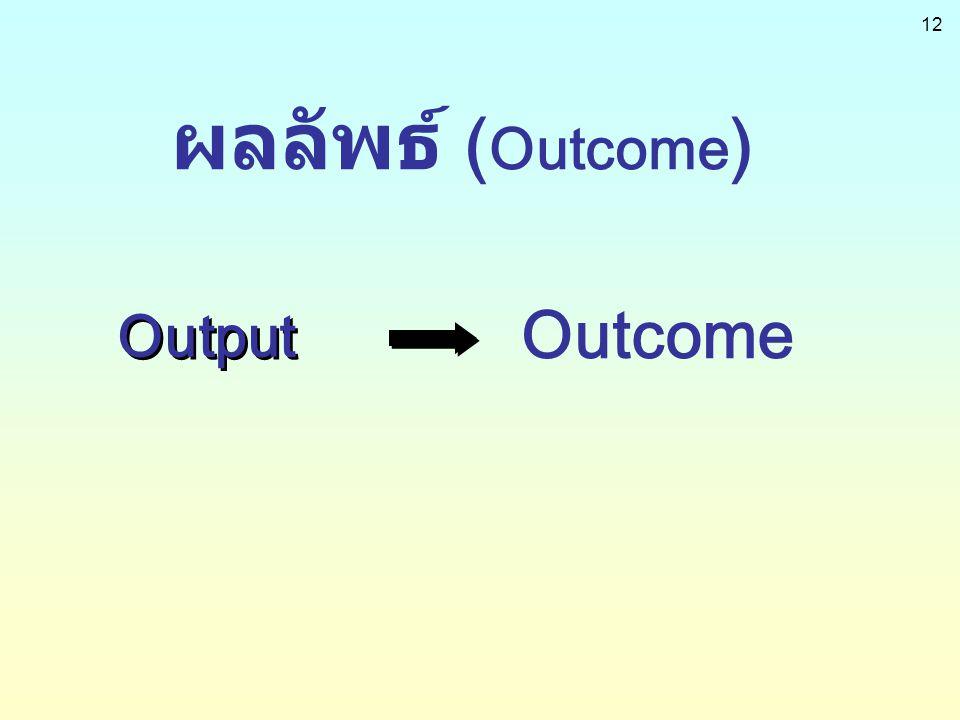 ผลลัพธ์ (Outcome) Outcome Output
