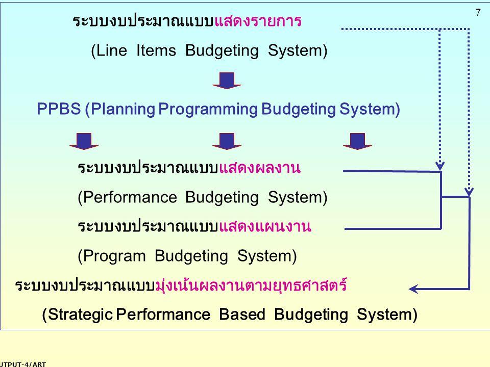 ระบบงบประมาณแบบแสดงรายการ (Line Items Budgeting System)