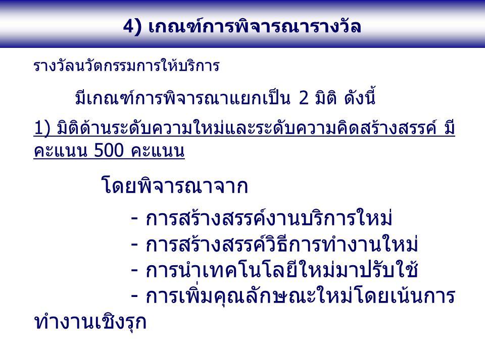 4) เกณฑ์การพิจารณารางวัล