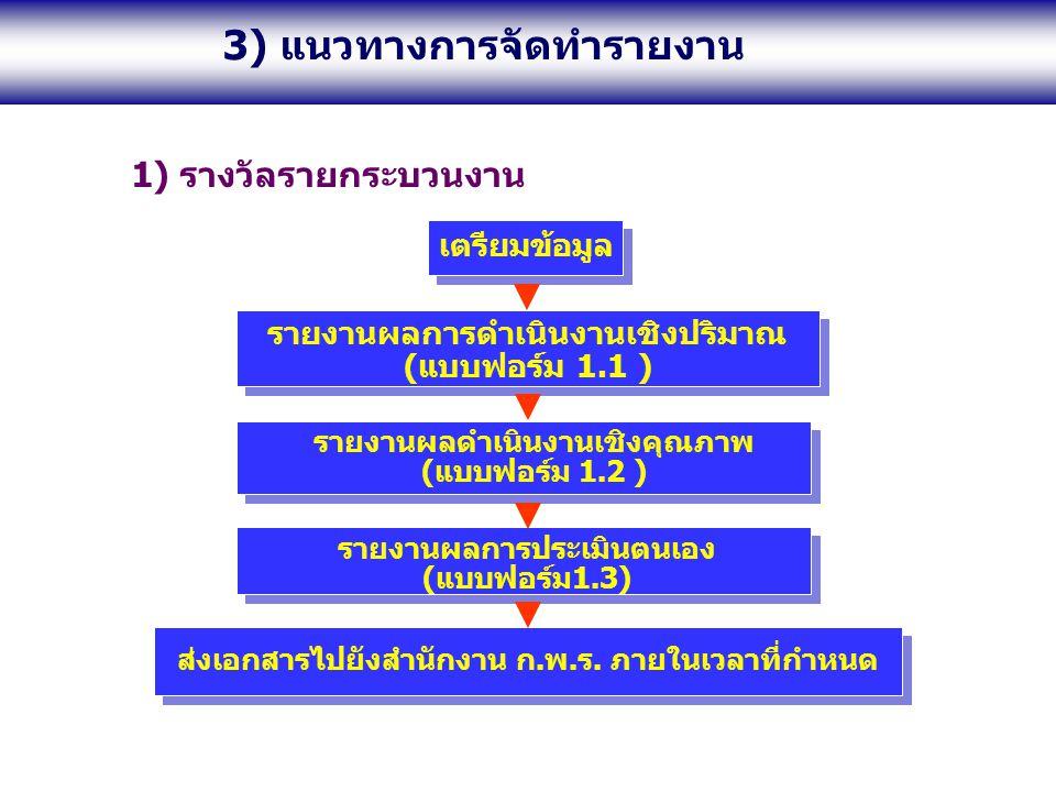 3) แนวทางการจัดทำรายงาน