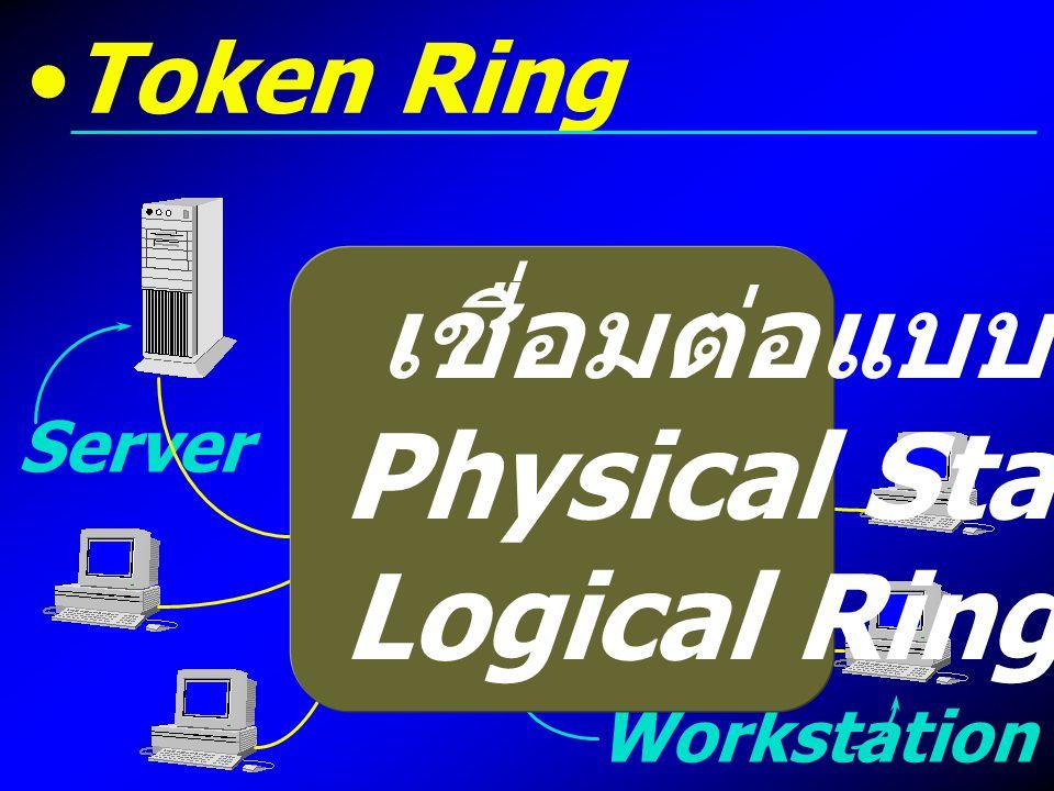 Token Ring เชื่อมต่อแบบ Physical Star Logical Ring Server Workstation