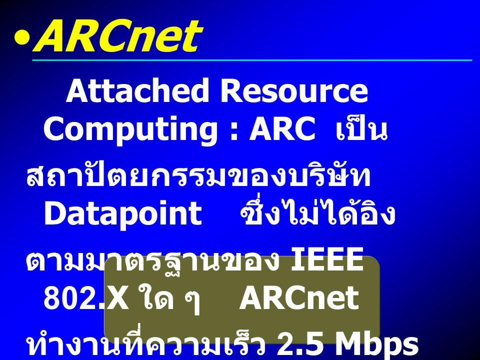 ARCnet สถาปัตยกรรมของบริษัท Datapoint ซึ่งไม่ได้อิง