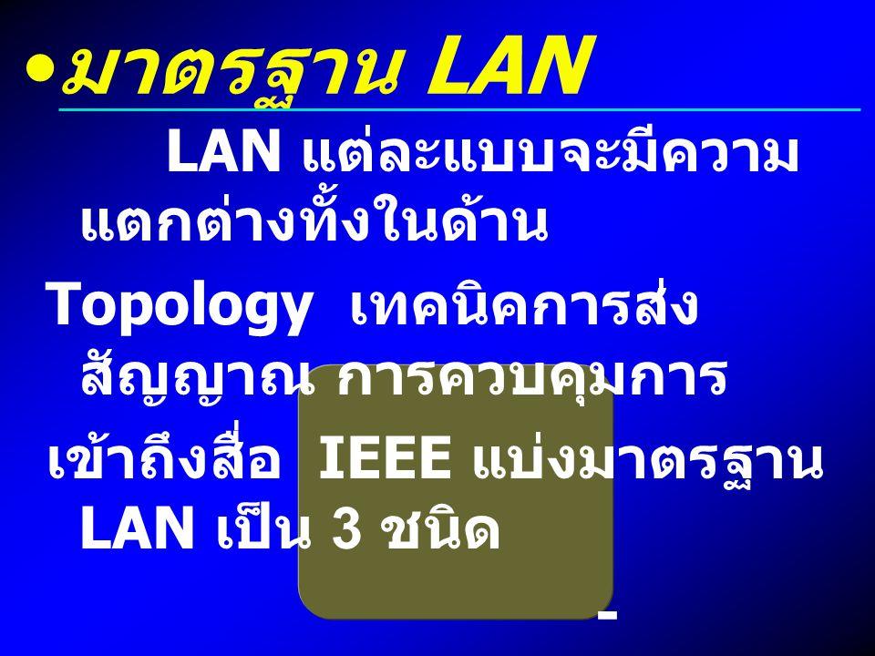 มาตรฐาน LAN Topology เทคนิคการส่งสัญญาณ การควบคุมการ