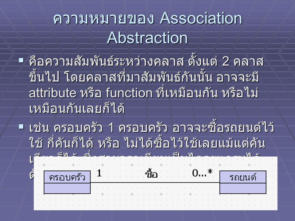 ความหมายของ Association Abstraction