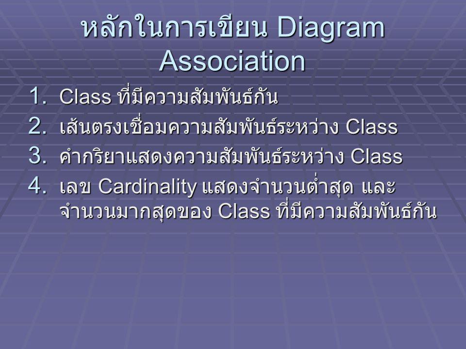 หลักในการเขียน Diagram Association
